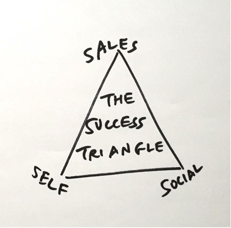 success-triangle.jpg